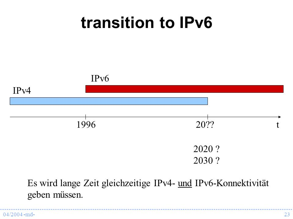 04/2004 -md-23 transition to IPv6 t199620 . IPv4 IPv6 2020 .