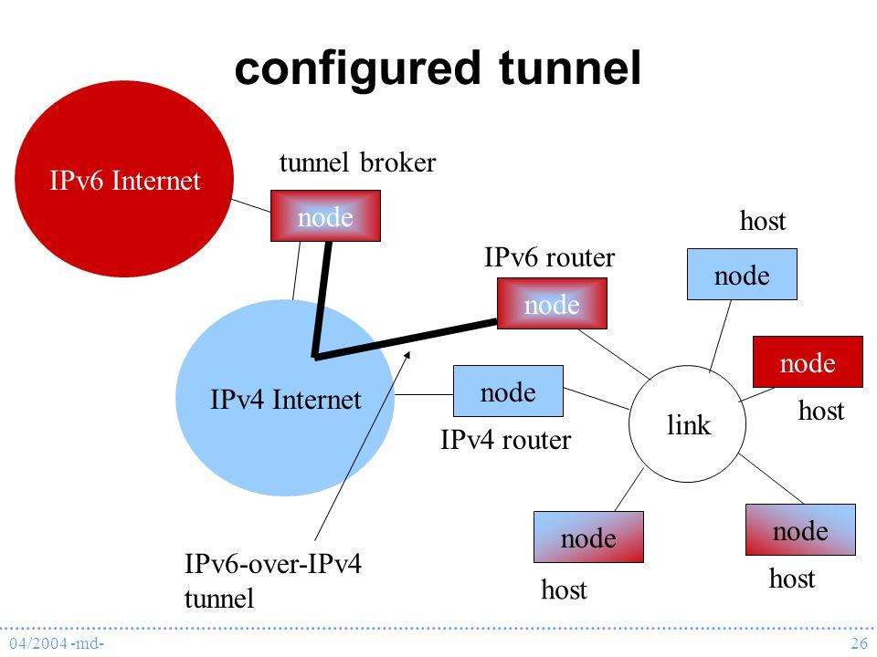 04/2004 -md-26 configured tunnel node link node host IPv4 router IPv4 Internet node IPv6 router node host IPv6 Internet tunnel broker node IPv6-over-IPv4 tunnel