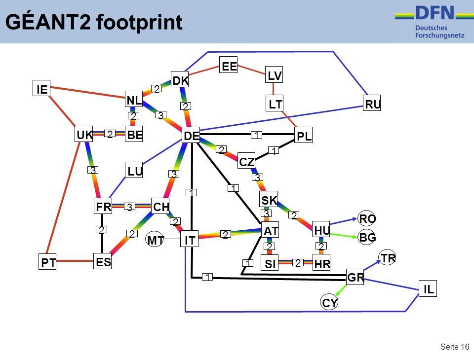 Seite 16 GÉANT2 footprint LU RU EE LV LT DK IT FR BE CH SI AT HR PL DE CZ PT ES IE NL UK RO BG TR CY IL MT GR HU SK 2 2 3 3 3 3 2 2 2 2 2 3 3 2 2 2 2 2 2 1 1 1 1 1 1