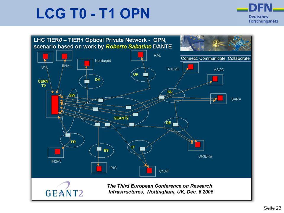 Seite 23 LCG T0 - T1 OPN
