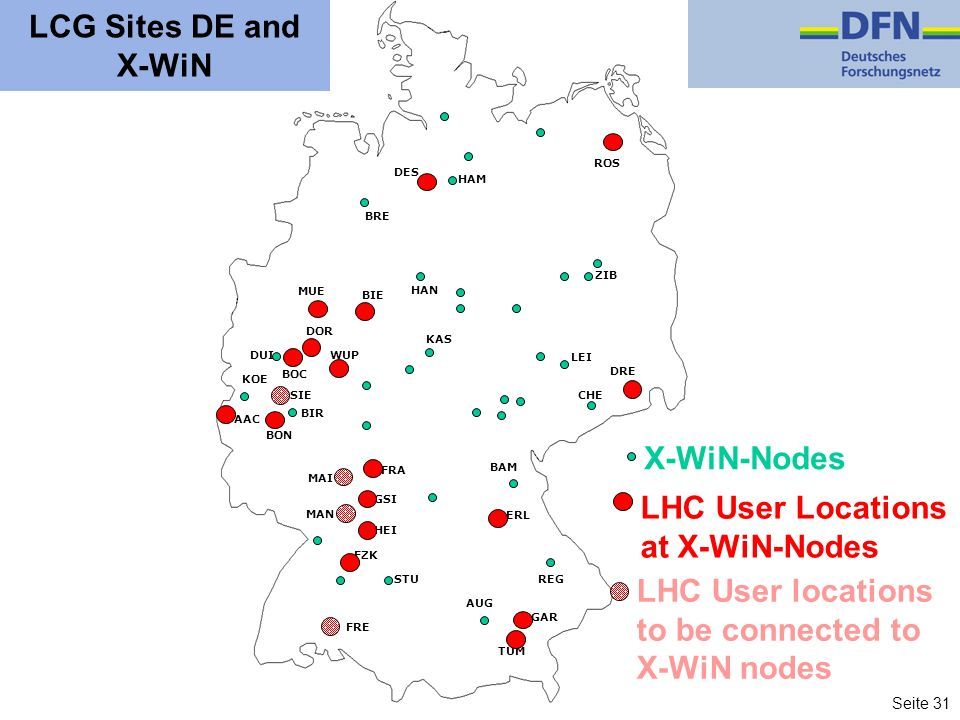 Seite 31 DES HAM ZIB HAN LEI DUI BIR FRA ERL GAR STU MUE BIE ROS DOR KAS KOE AAC BON FZK TUM AUG REG BAM CHE DRE BOC WUP HEI GSI MAI FRE MAN SIE BRE X-WiN-Nodes LHC User Locations at X-WiN-Nodes LHC User locations to be connected to X-WiN nodes LCG Sites DE and X-WiN