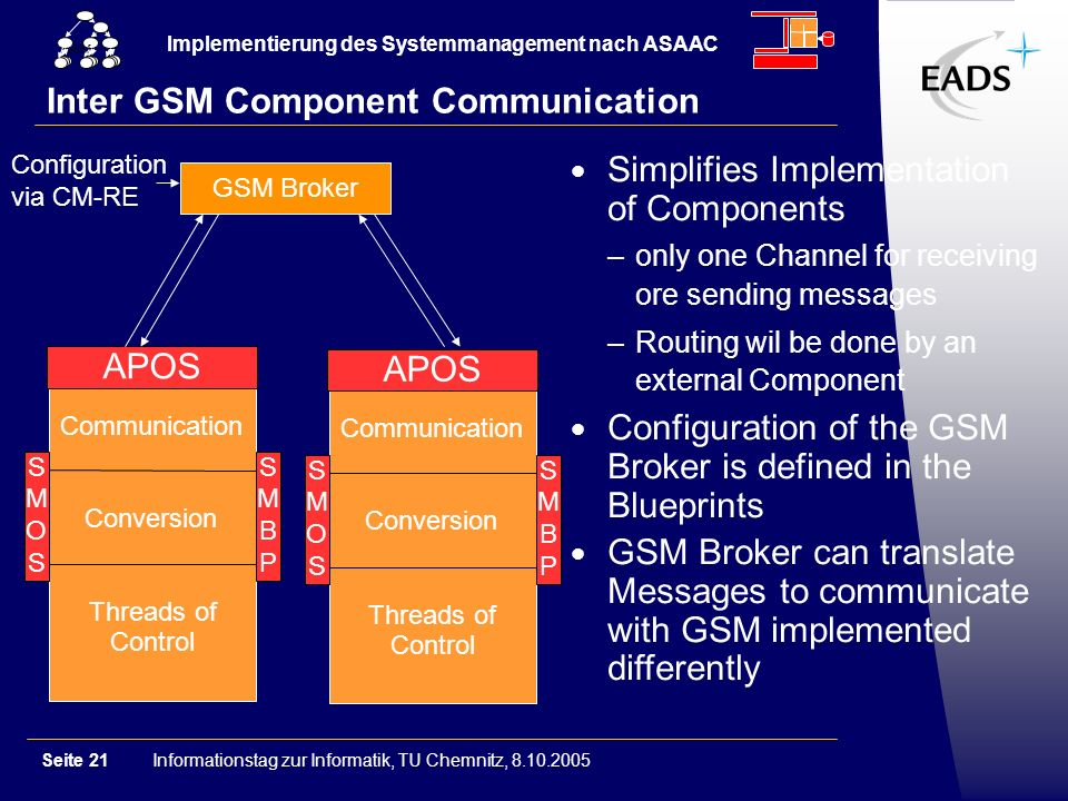 Informationstag zur Informatik, TU Chemnitz, 8.10.2005Seite 21 Implementierung des Systemmanagement nach ASAAC GSM Inter GSM Component Communication GSM Broker Communication Conversion Threads of Control SMOSSMOS SMBPSMBP APOS Communication Conversion Threads of Control SMOSSMOS SMBPSMBP APOS Configuration via CM-RE Simplifies Implementation of Components –only one Channel for receiving ore sending messages –Routing wil be done by an external Component Configuration of the GSM Broker is defined in the Blueprints GSM Broker can translate Messages to communicate with GSM implemented differently