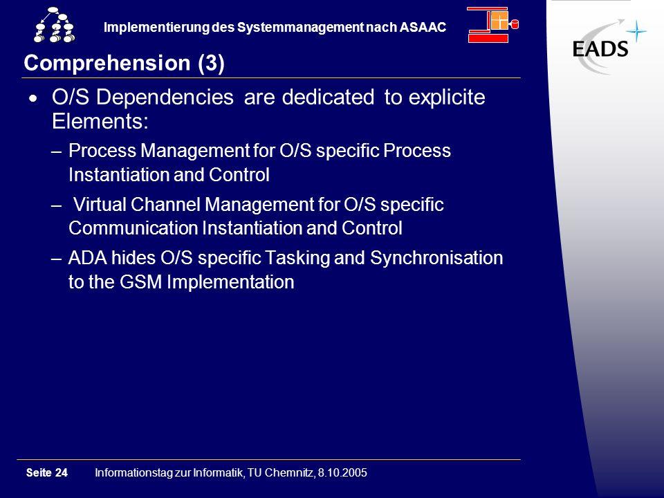 Informationstag zur Informatik, TU Chemnitz, 8.10.2005Seite 24 Implementierung des Systemmanagement nach ASAAC GSM Comprehension (3) O/S Dependencies