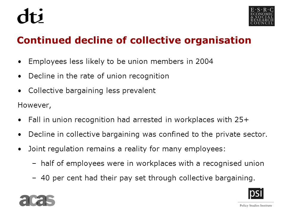 Continued decline of collective organisation Employees less likely to be union members in 2004 Decline in the rate of union recognition Collective bargaining less prevalent However, Fall in union recognition had arrested in workplaces with 25+ Decline in collective bargaining was confined to the private sector.