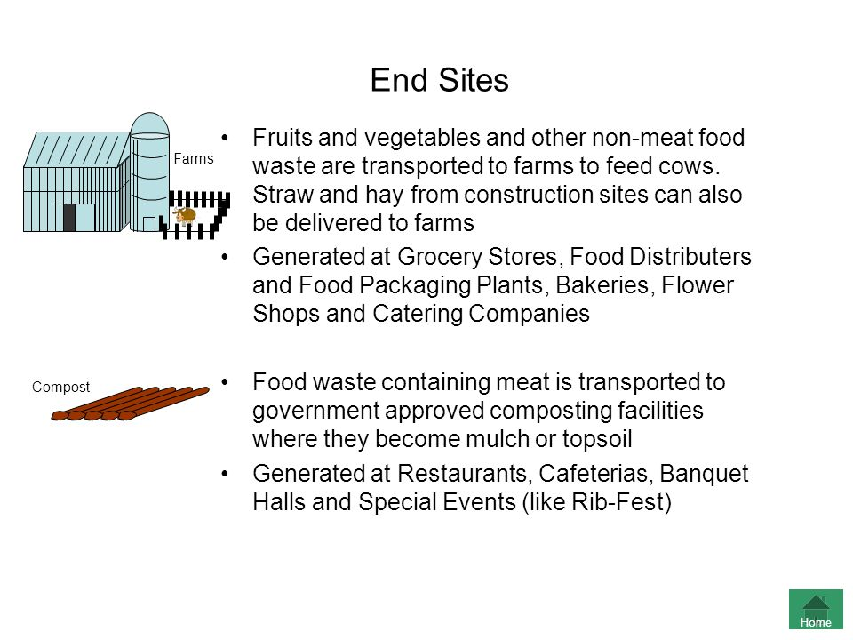 End Sites Farms Compost Fruits and vegetables and other non-meat food waste are transported to farms to feed cows. Straw and hay from construction sit