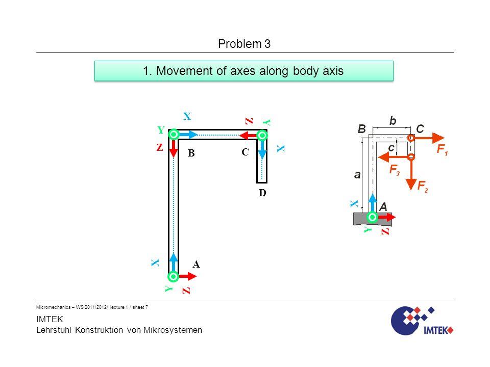 IMTEK Lehrstuhl Konstruktion von Mikrosystemen Problem 3 Micromechanics – WS 2011/2012/ lecture 1 / sheet 7 Z X Y Z X Y Z X Y Z X Y 1.