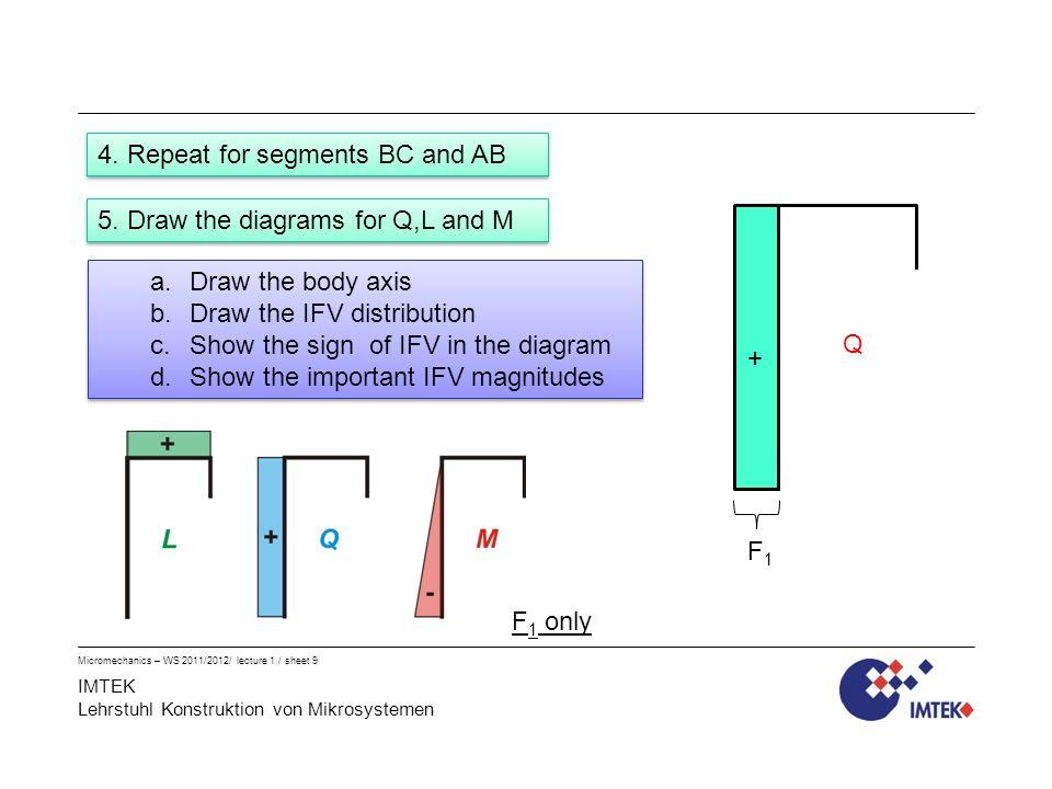 IMTEK Lehrstuhl Konstruktion von Mikrosystemen Micromechanics – WS 2011/2012/ lecture 1 / sheet 9 4.