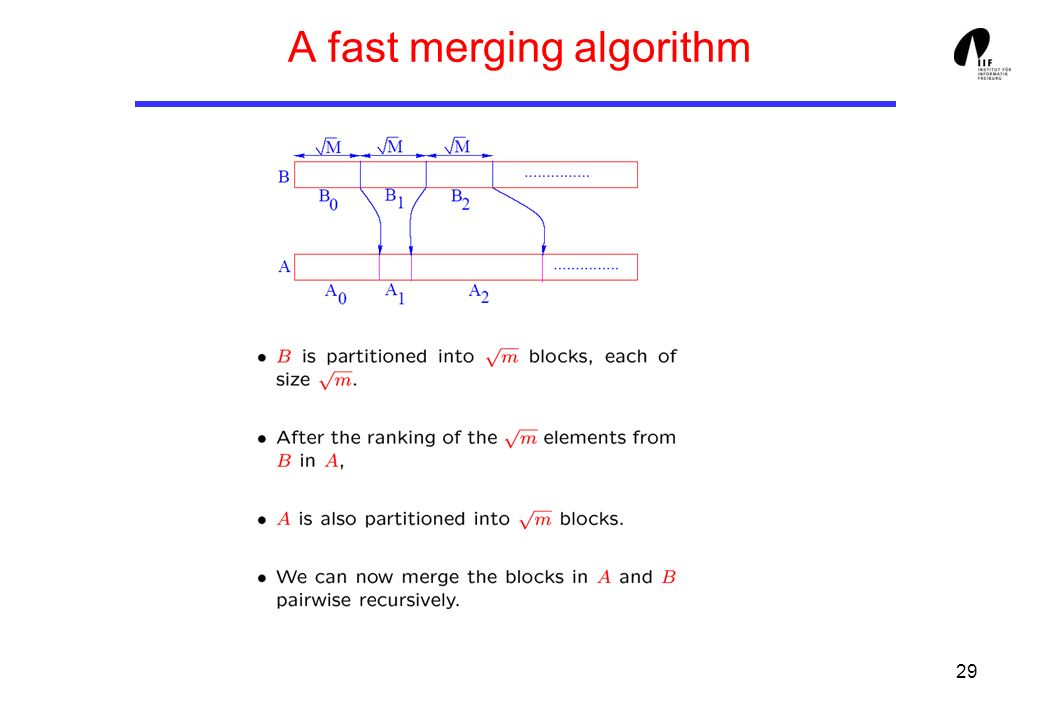 29 A fast merging algorithm