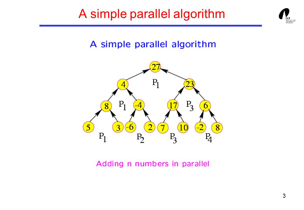 3 A simple parallel algorithm