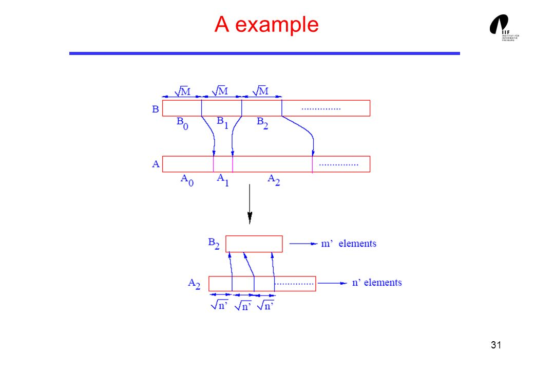 31 A example