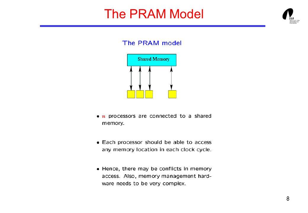 8 The PRAM Model