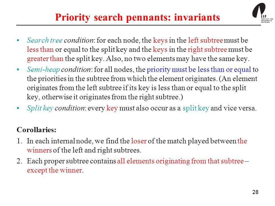 28 Priority search pennants: invariants Search tree condition: for each node, the keys in the left subtree must be less than or equal to the split key