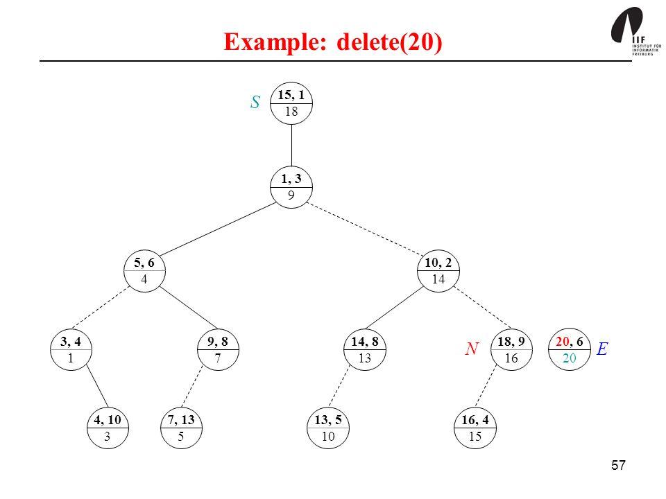 57 20, 6 20 4, 10 3 13, 5 10 16, 4 15 3, 4 1 9, 8 7 14, 8 13 18, 9 16 5, 6 4 10, 2 14 1, 3 9 15, 1 18 7, 13 5 Example: delete(20) S N E