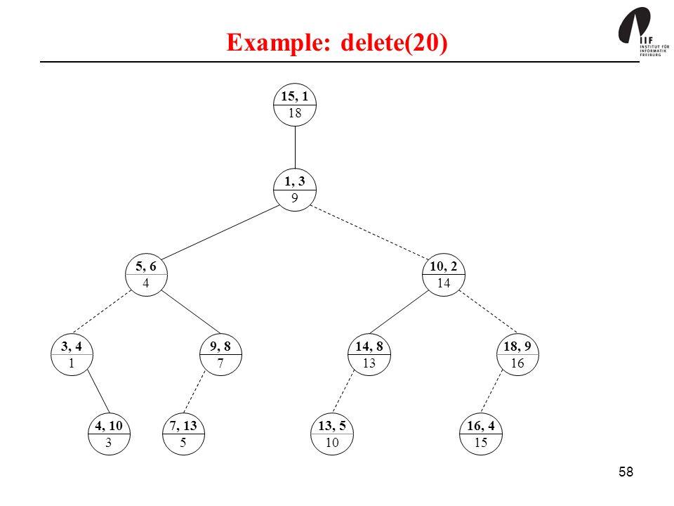 58 4, 10 3 13, 5 10 16, 4 15 3, 4 1 9, 8 7 14, 8 13 18, 9 16 5, 6 4 10, 2 14 1, 3 9 15, 1 18 7, 13 5 Example: delete(20)