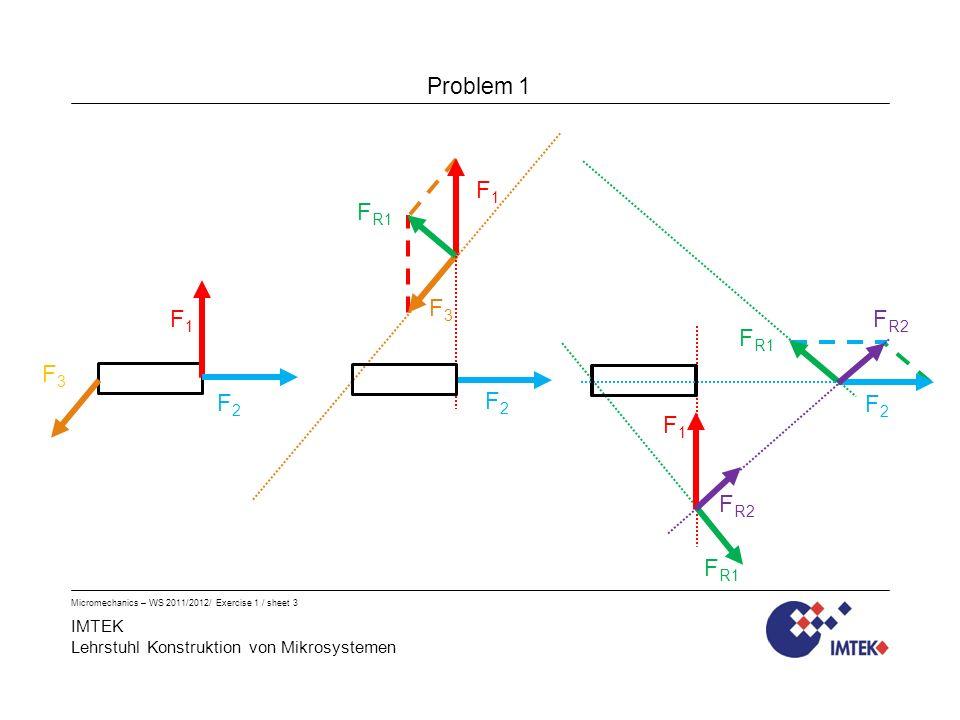 IMTEK Lehrstuhl Konstruktion von Mikrosystemen Micromechanics – WS 2011/2012/ Exercise 1 / sheet 3 Problem 1 F1F1 F2F2 F3F3 F1F1 F2F2 F3F3 F R1 F2F2 F R2 F1F1 F R1 F R2