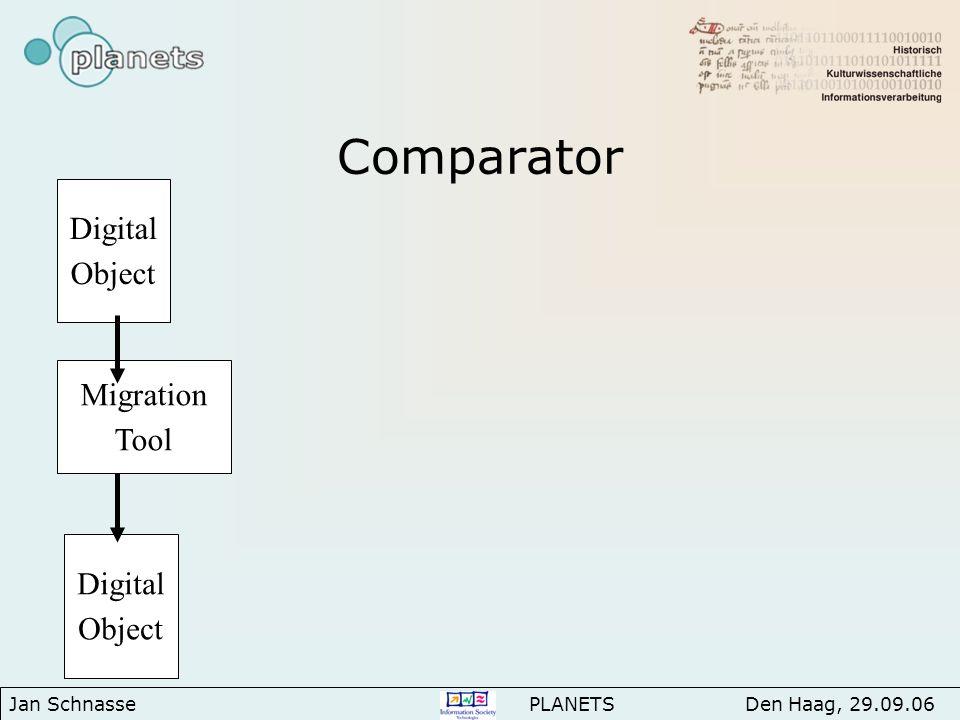 Comparator Jan Schnasse PLANETS Den Haag, 29.09.06 Digital Object Migration Tool Digital Object