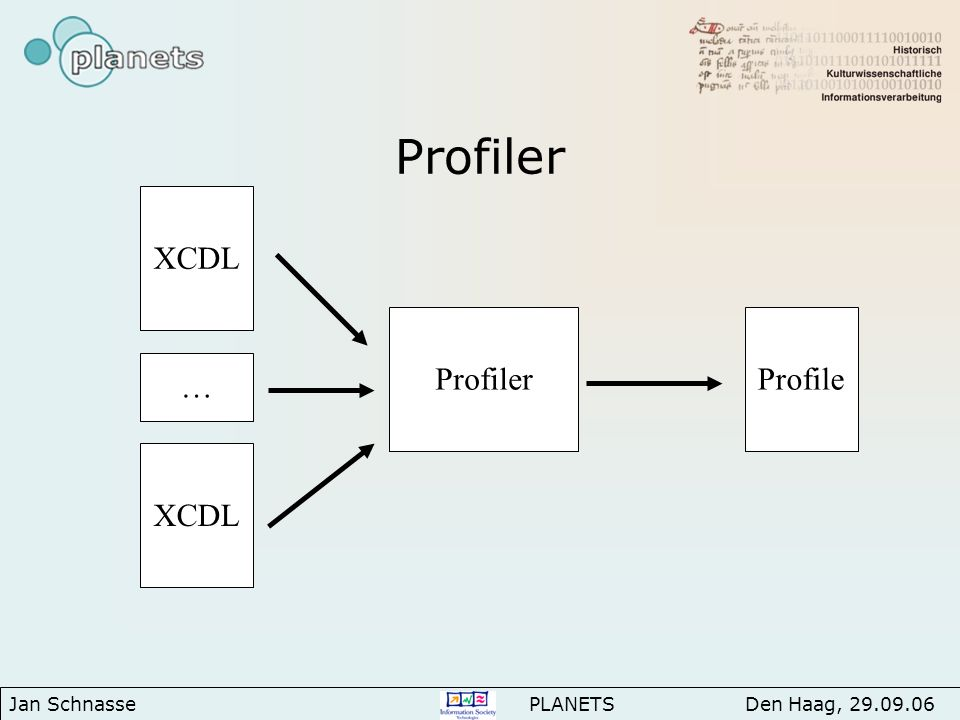 Profiler XCDL … Profiler … Profile Jan Schnasse PLANETS Den Haag, 29.09.06