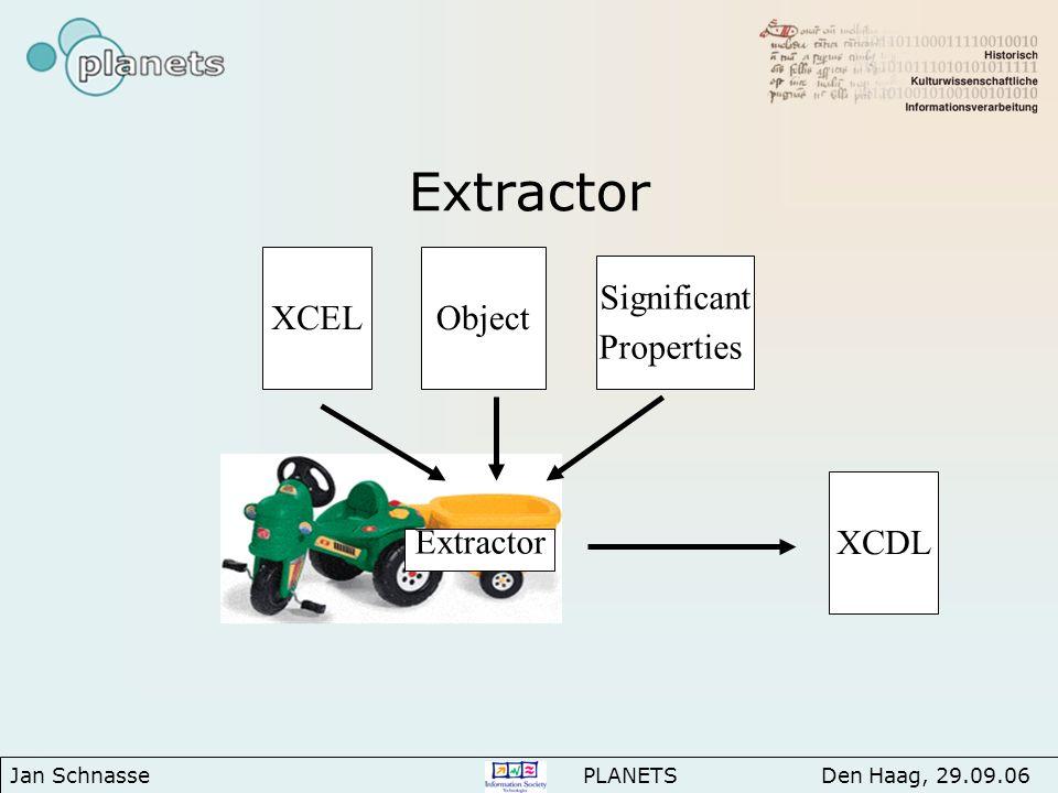 Extractor XCELObject Significant Properties Extractor XCDL Jan Schnasse PLANETS Den Haag, 29.09.06