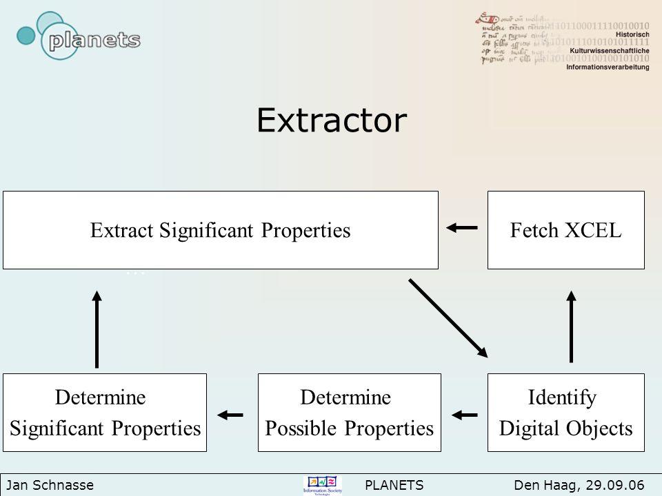 Extractor … Identify Digital Objects Determine Significant Properties Extract Significant Properties Determine Possible Properties Fetch XCEL Jan Schnasse PLANETS Den Haag, 29.09.06