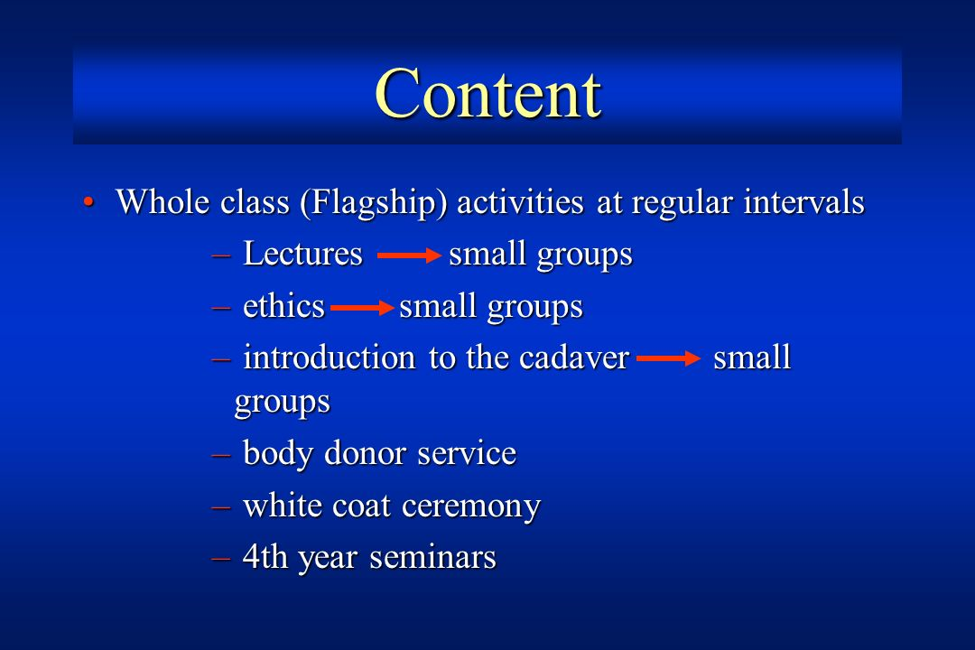 Content Whole class (Flagship) activities at regular intervalsWhole class (Flagship) activities at regular intervals – Lectures small groups – ethics