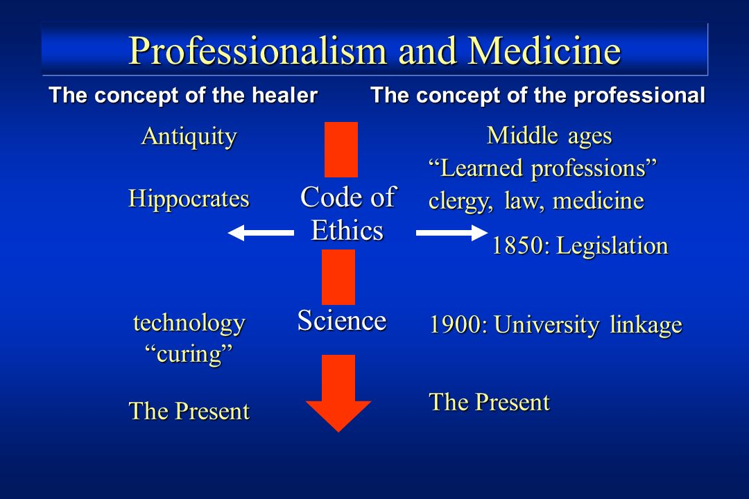 Medicines Values Are Derived From Both The Healer and the Professional