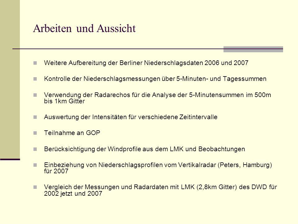 Arbeiten und Aussicht Weitere Aufbereitung der Berliner Niederschlagsdaten 2006 und 2007 Kontrolle der Niederschlagsmessungen über 5-Minuten- und Tagessummen Verwendung der Radarechos für die Analyse der 5-Minutensummen im 500m bis 1km Gitter Auswertung der Intensitäten für verschiedene Zeitintervalle Teilnahme an GOP Berücksichtigung der Windprofile aus dem LMK und Beobachtungen Einbeziehung von Niederschlagsprofilen vom Vertikalradar (Peters, Hamburg) für 2007 Vergleich der Messungen und Radardaten mit LMK (2,8km Gitter) des DWD für 2002 jetzt und 2007