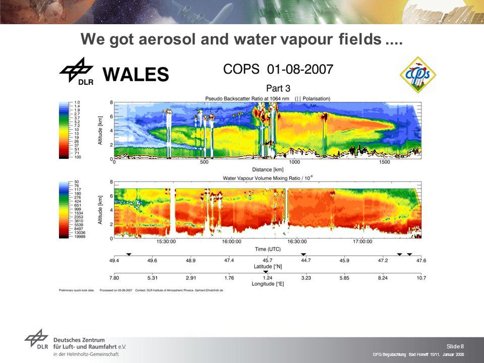 DFG Begutachtung Bad Honeff 10/11. Januar 2008 Slide 8 We got aerosol and water vapour fields....