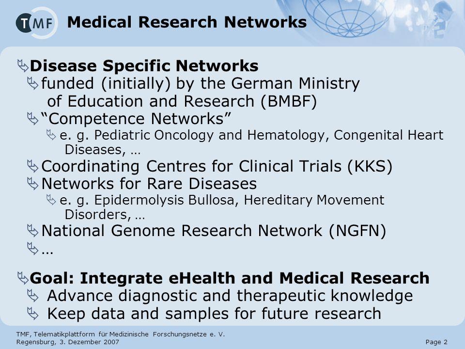 TMF, Telematikplattform für Medizinische Forschungsnetze e. V. Regensburg, 3. Dezember 2007 Page 2 Medical Research Networks Disease Specific Networks