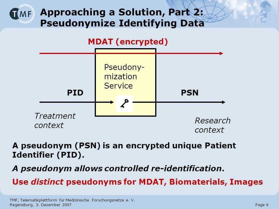 TMF, Telematikplattform für Medizinische Forschungsnetze e. V. Regensburg, 3. Dezember 2007 Page 6 MDAT (encrypted) Treatment context Research context
