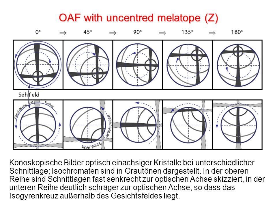 OAF with uncentred melatope (Z) Konoskopische Bilder optisch einachsiger Kristalle bei unterschiedlicher Schnittlage; Isochromaten sind in Grautönen d