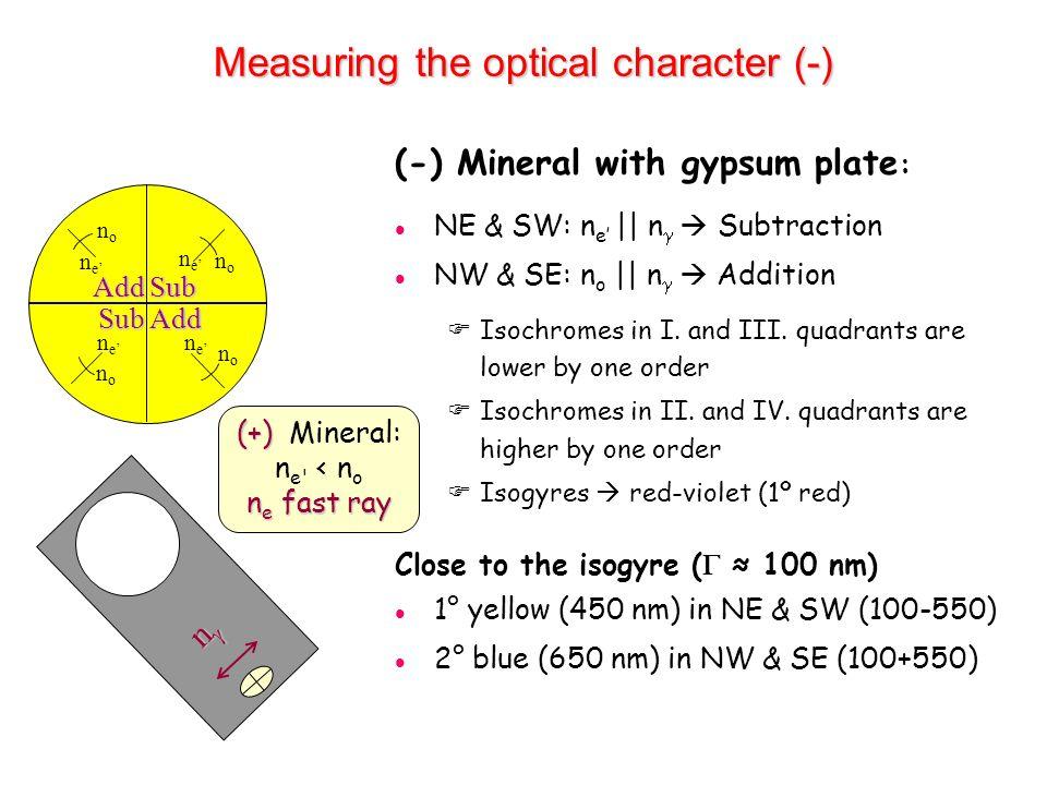 Measuring the optical character (-) (+) (+) Mineral: n e' < n o n e fast ray nene nono Sub Sub Add Add n nono nene nene nene nono nono (-) Mineral wit