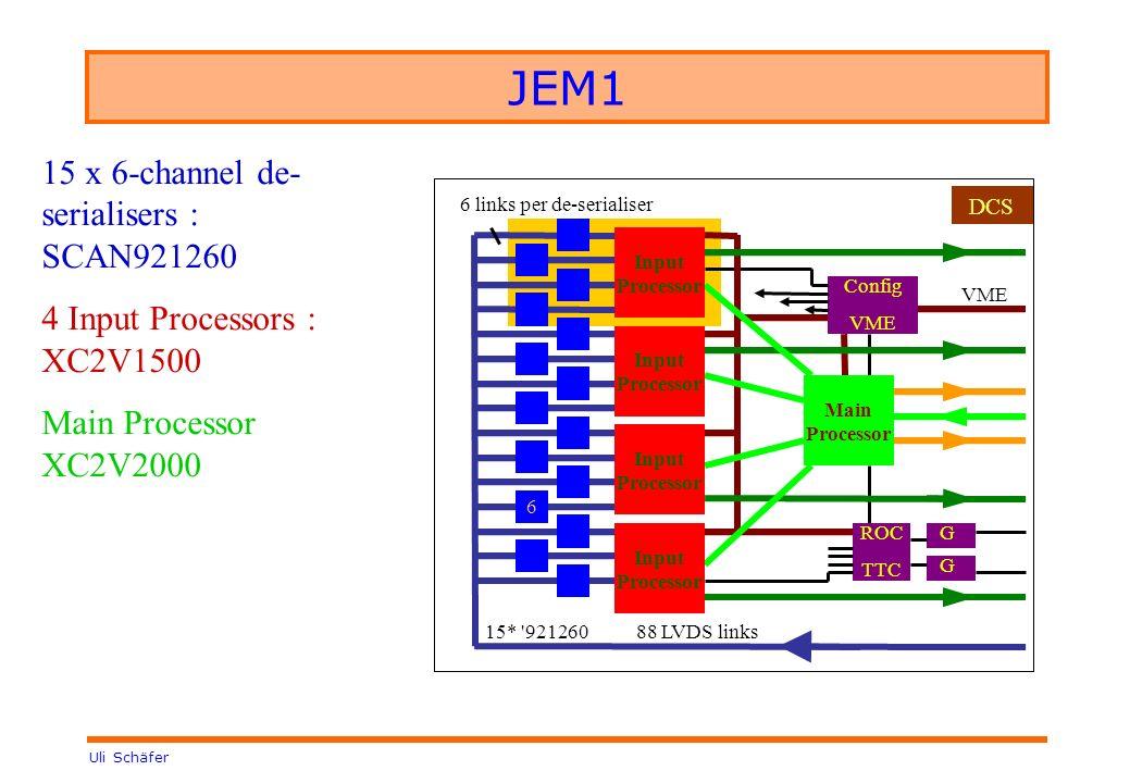 Uli Schäfer JEM1 Main Processor Input Processor 15* '921260 88 LVDS links 6 links per de-serialiser Config VME ROC TTC G G 15 x 6-channel de- serialis