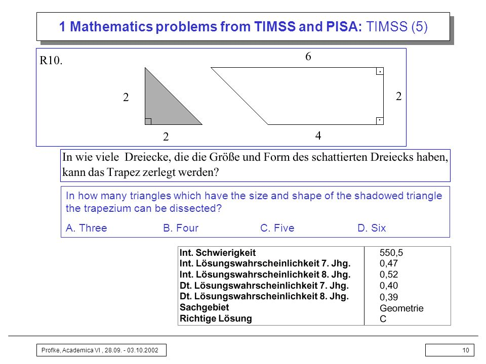Profke, Academica VI, 28.09. - 03.10.200210 1 Mathematics problems from TIMSS and PISA: TIMSS (5) In how many triangles which have the size and shape