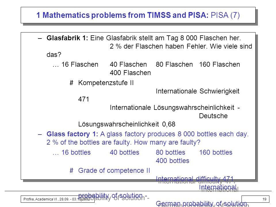 Profke, Academica VI, 28.09. - 03.10.200219 1 Mathematics problems from TIMSS and PISA: PISA (7) –Glasfabrik 1: Eine Glasfabrik stellt am Tag 8 000 Fl