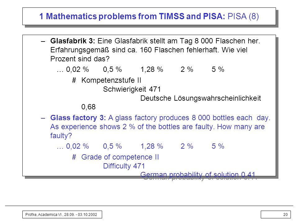 Profke, Academica VI, 28.09. - 03.10.200220 1 Mathematics problems from TIMSS and PISA: PISA (8) –Glasfabrik 3: Eine Glasfabrik stellt am Tag 8 000 Fl