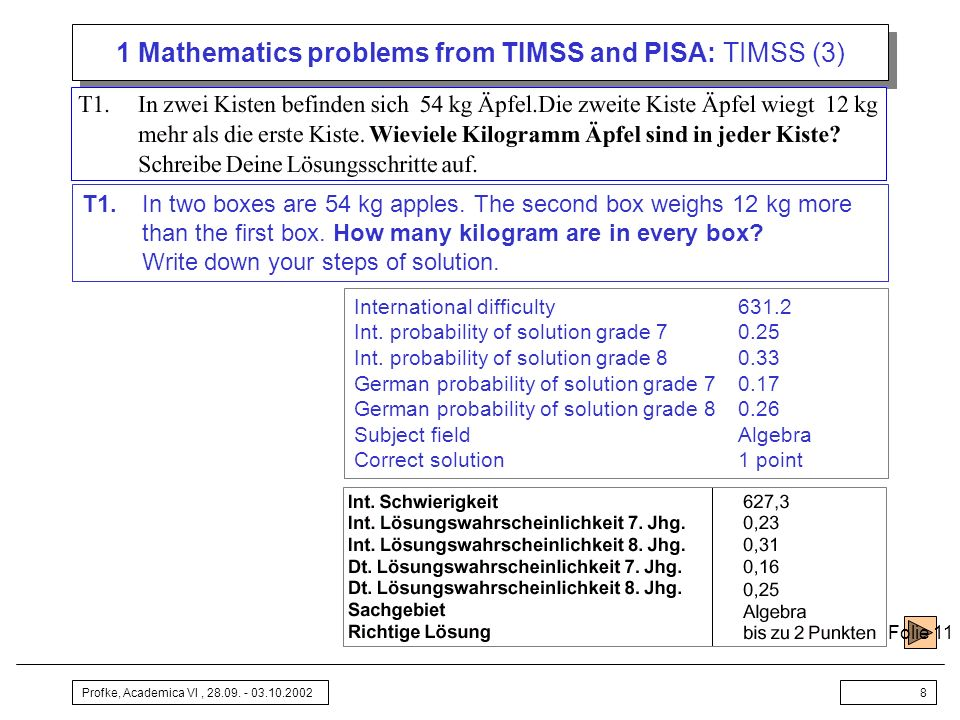 Profke, Academica VI, 28.09. - 03.10.20028 1 Mathematics problems from TIMSS and PISA: TIMSS (3) T1.In two boxes are 54 kg apples. The second box weig
