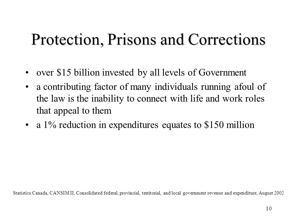 10 Protection, Prisons and Corrections over $15 billion invested by all levels of Government a contributing factor of many individuals running afoul o
