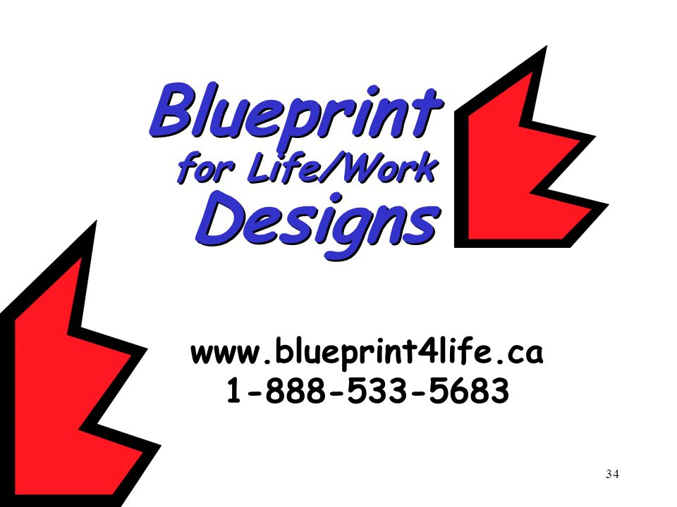 34 Blueprint for Life/Work Designs Blueprint for Life/Work Designs www.blueprint4life.ca 1-888-533-5683