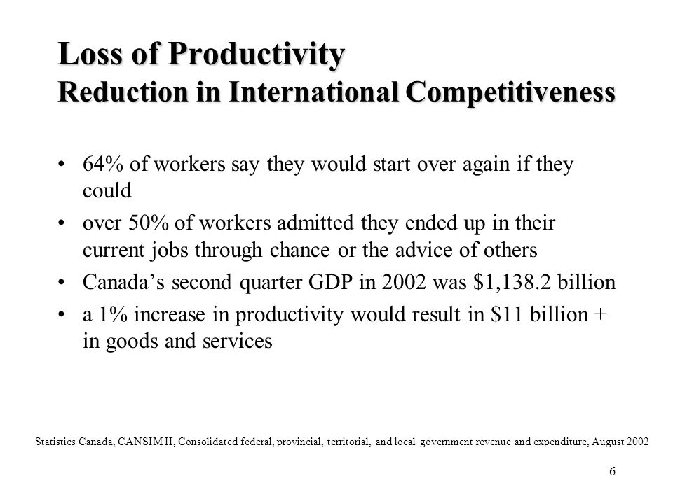 6 Loss of Productivity Reduction in International Competitiveness 64% of workers say they would start over again if they could over 50% of workers adm