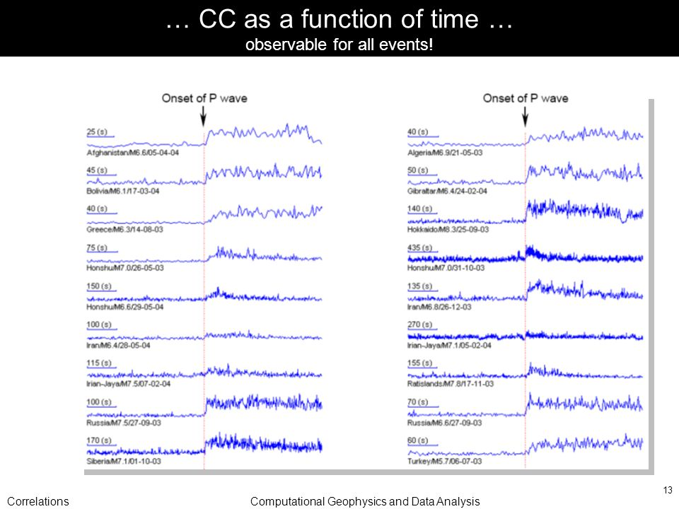 CorrelationsComputational Geophysics and Data Analysis 13 … CC as a function of time … observable for all events!