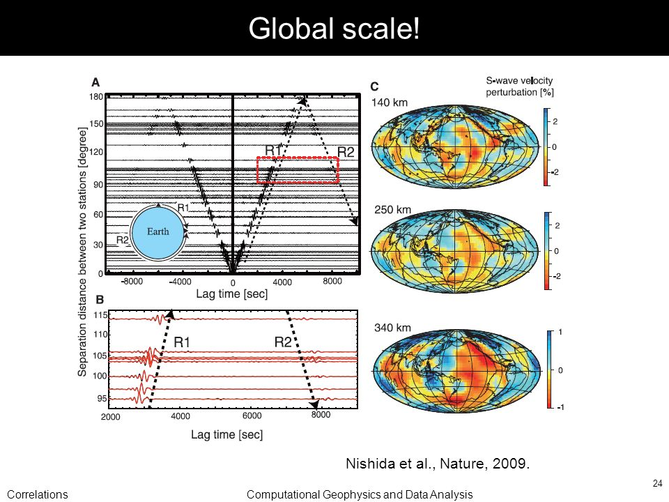 CorrelationsComputational Geophysics and Data Analysis 24 Global scale.