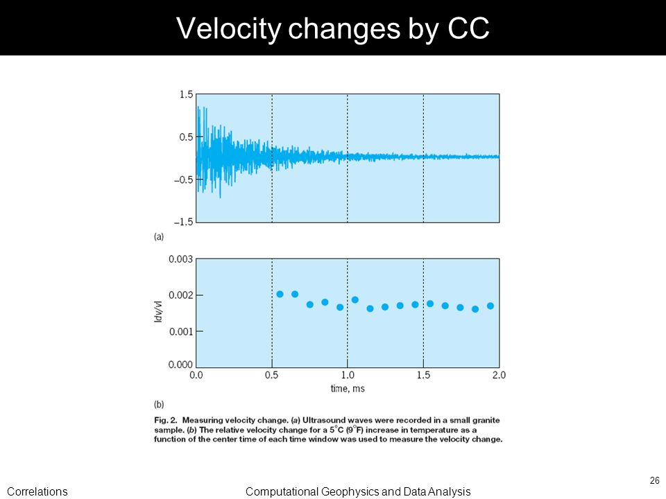 CorrelationsComputational Geophysics and Data Analysis 26 Velocity changes by CC