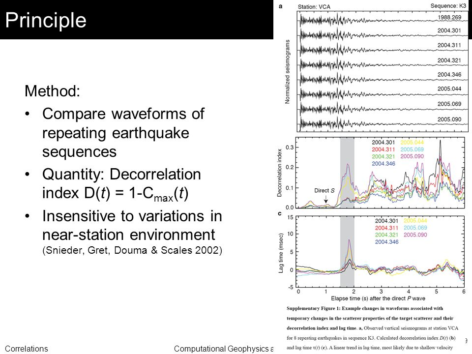 CorrelationsComputational Geophysics and Data Analysis 29 Principle Method: Compare waveforms of repeating earthquake sequences Quantity: Decorrelation index D(t) = 1-C max (t) Insensitive to variations in near-station environment (Snieder, Gret, Douma & Scales 2002)