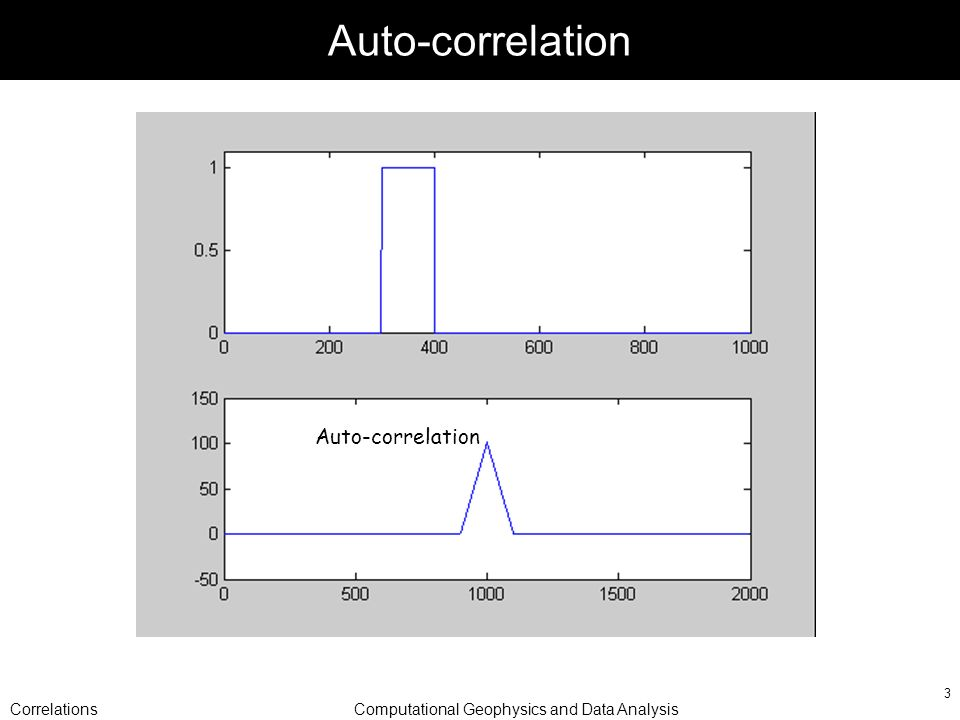 CorrelationsComputational Geophysics and Data Analysis 3 Auto-correlation