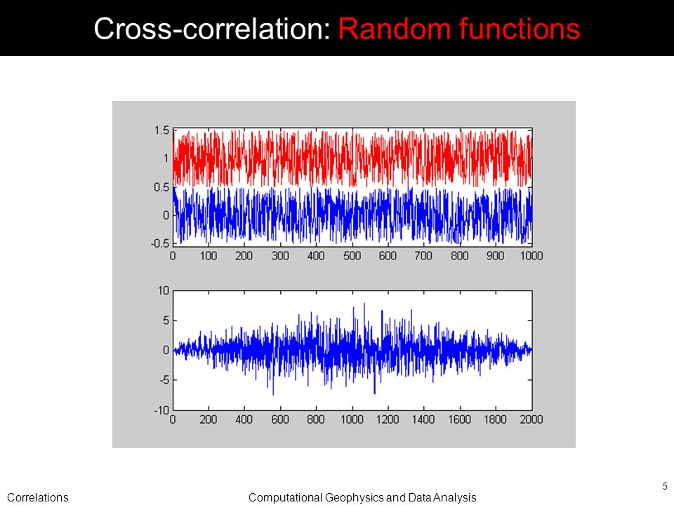 CorrelationsComputational Geophysics and Data Analysis 5 Cross-correlation: Random functions