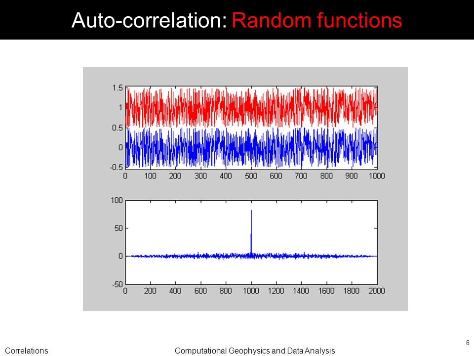 CorrelationsComputational Geophysics and Data Analysis 6 Auto-correlation: Random functions