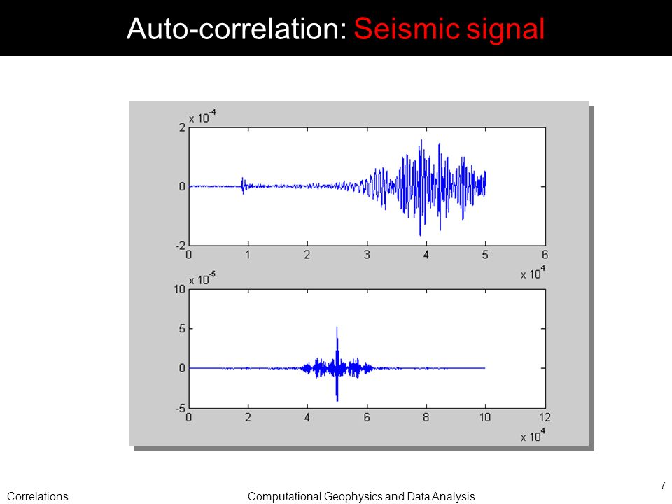 CorrelationsComputational Geophysics and Data Analysis 7 Auto-correlation: Seismic signal