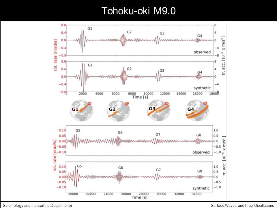 Surface Waves and Free OscillationsSeismology and the Earths Deep Interior Tohoku-oki M9.0