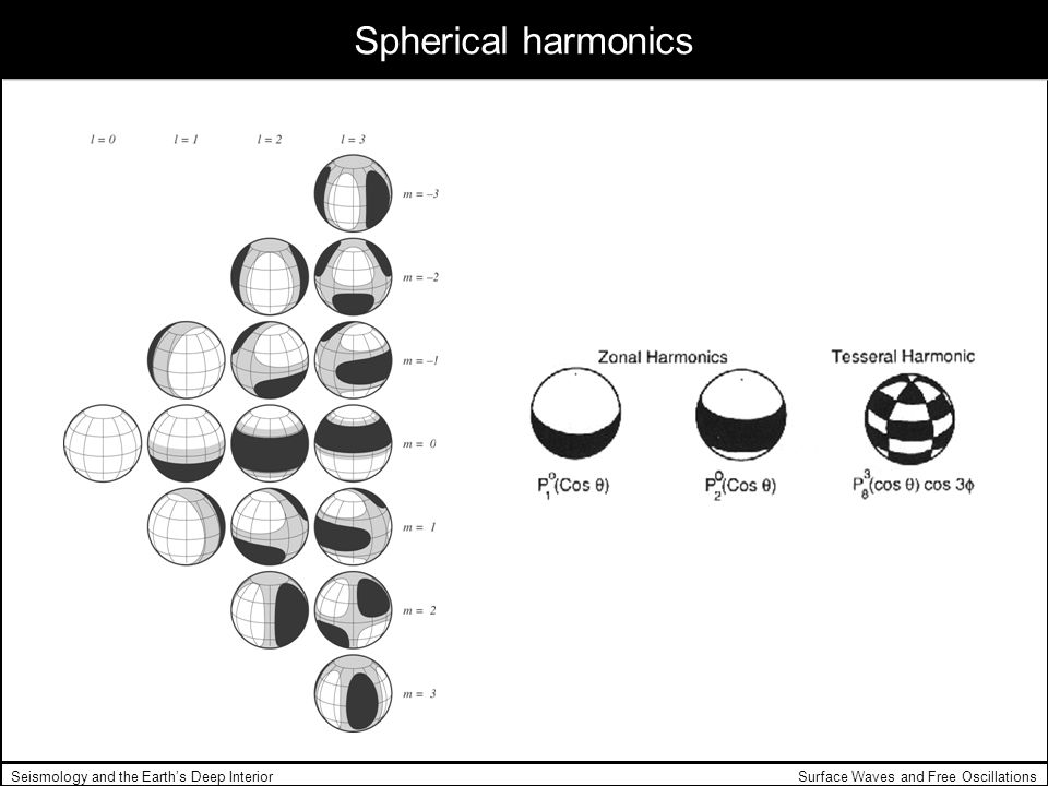 Surface Waves and Free OscillationsSeismology and the Earths Deep Interior Spherical harmonics
