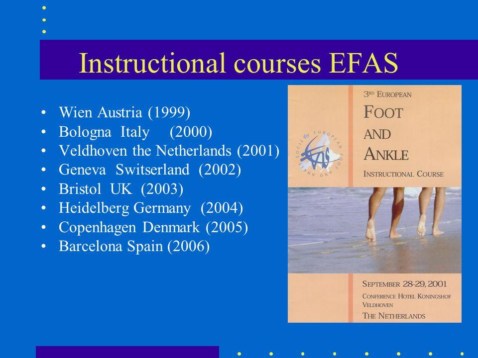 Instructional courses EFAS Wien Austria (1999) Bologna Italy (2000) Veldhoven the Netherlands (2001) Geneva Switserland (2002) Bristol UK (2003) Heide